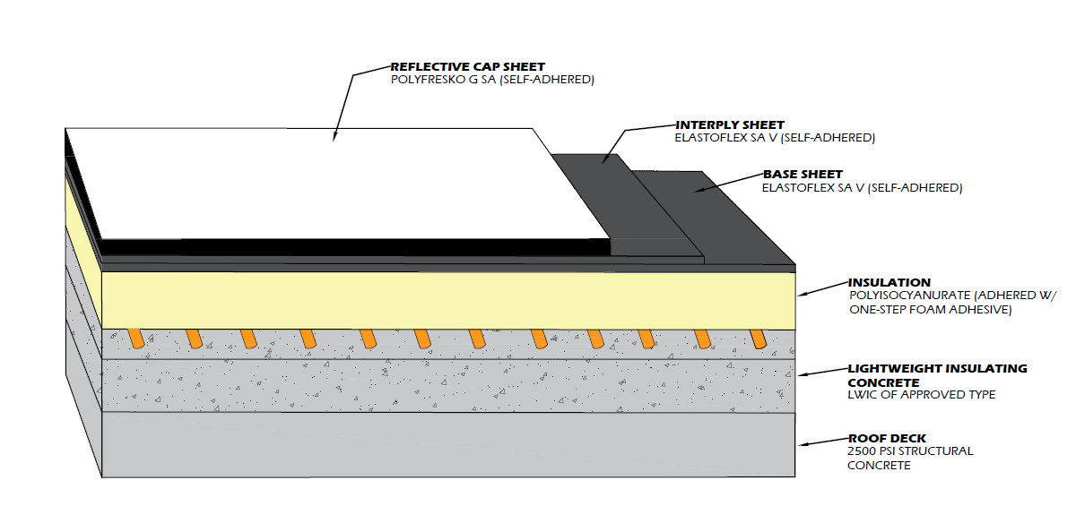 Modified Bitumen Diagram Pictures To Pin On Pinterest
